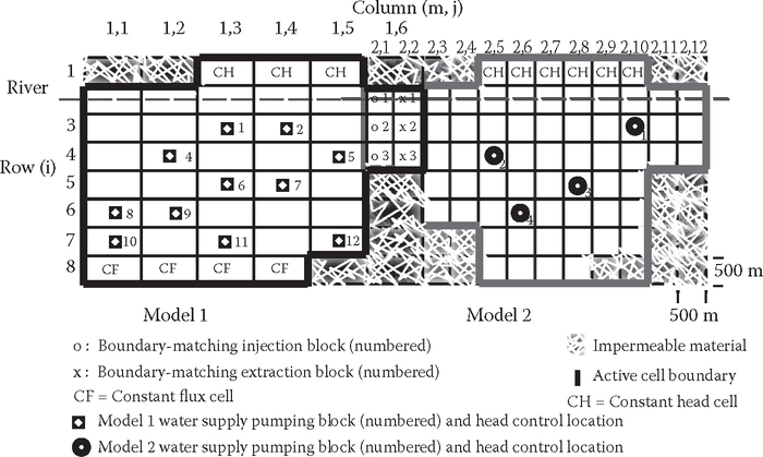 Plan view for matching boundary conditions when simultaneously optimizing two modeled groundwater areas.